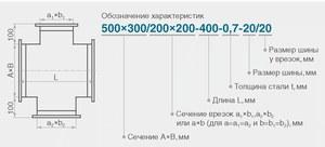 Крестовина вентиляционная прямоугольная