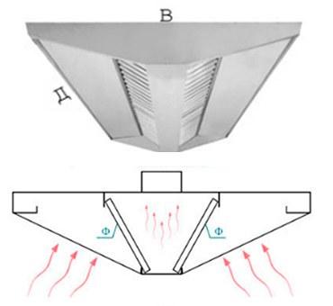 Зонт вытяжной островной тип 1 (ЗВО-1) (350х1000х1500)