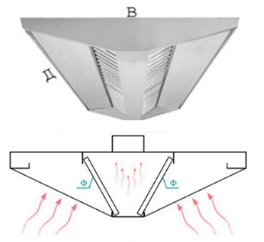 Зонт вытяжной  островной тип 1 (ЗВО-1) (350х1200х1500)