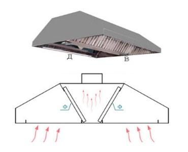 Зонт вытяжной  островной тип 2 (ЗВО-2) (350х2000х2500)