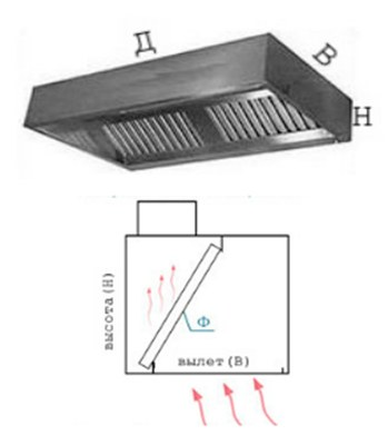 Зонт вытяжной пристенный тип 3 (ЗВП-3) (350х500х600)